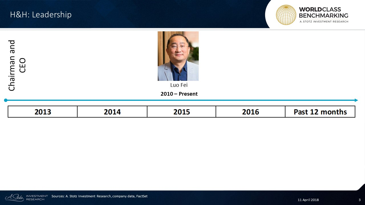 Luo Fei has been the #Chairman and #CEO of Health & Happiness International Holdings since 2010