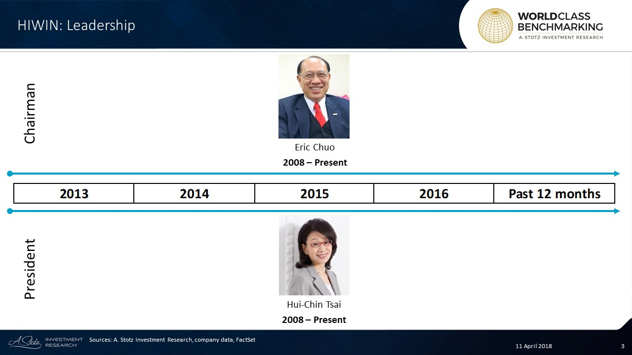 Eric Chuo and Hui-Chin Tsai, serving as the #leaders of HIWIN since 2008