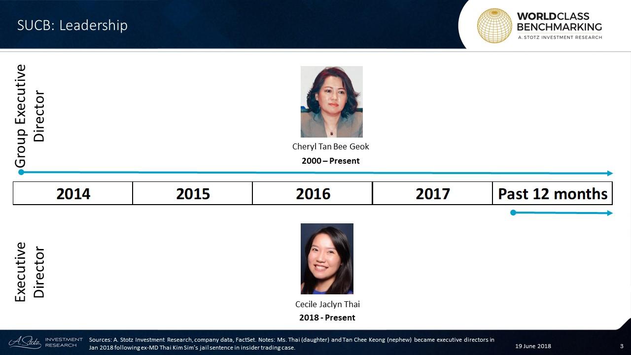 Unclear management succession at Supermax Corporation Berhad