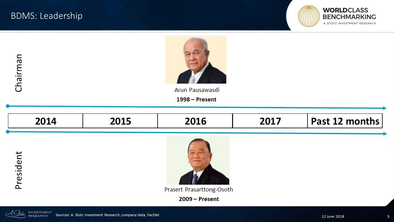 Arun Pausawasadi has served as the independent #Chairman of #Bangkok Dusit Medical Services since 1998