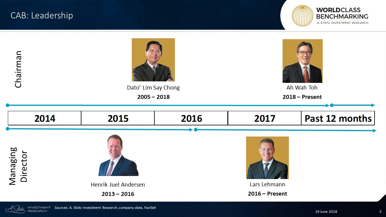 Ah Wah Toh is the current Chairman of #Carlsberg Brewery #Malaysia and has been in the position since 2018