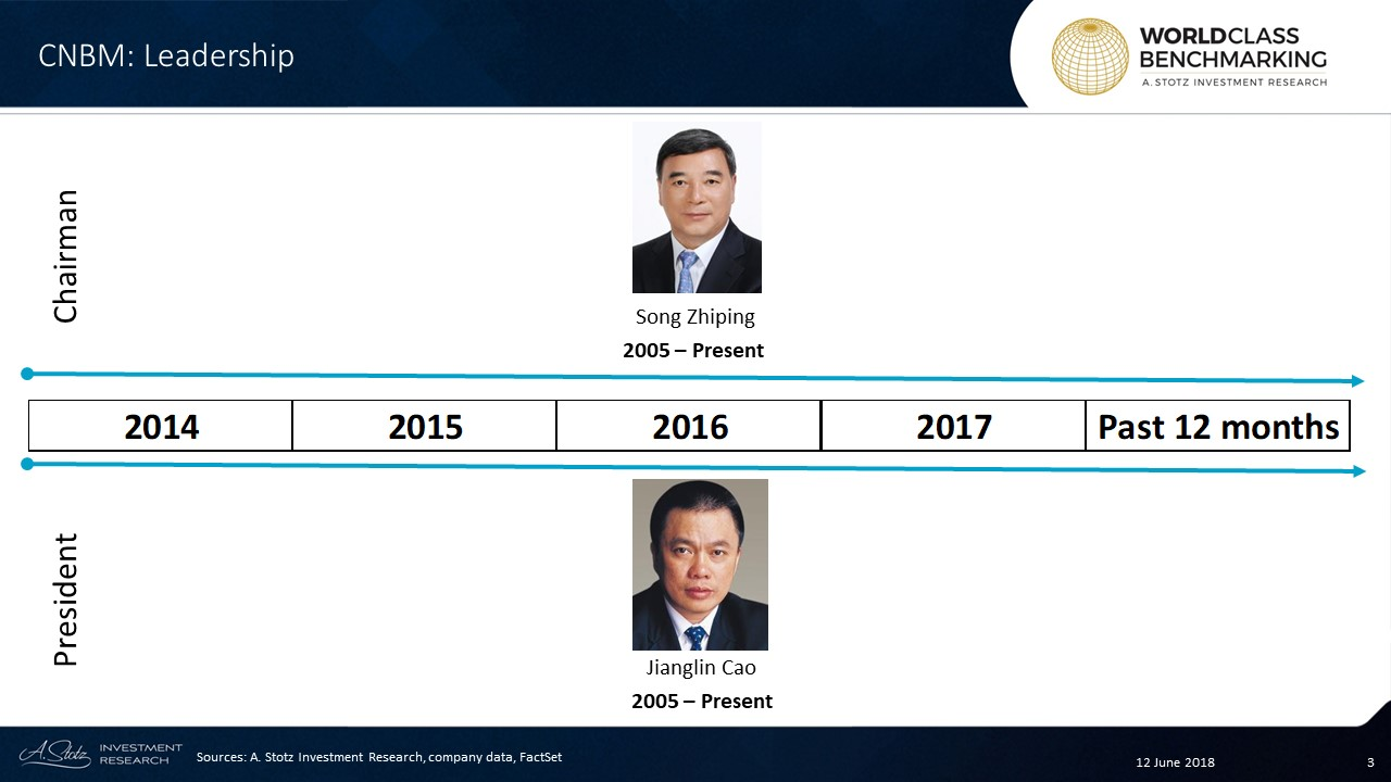 Song Zhiping is the Chairman of #China National Building Material and has been in the position since 2005