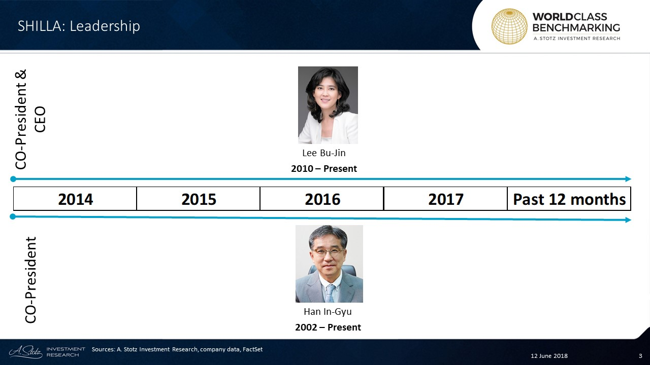 Lee Bu-Jin is Co-president and CEO of Hotel #Shilla and has been in this position since 2010