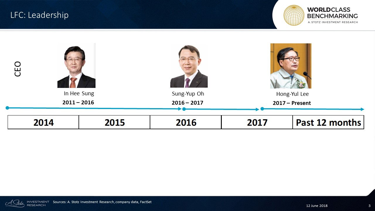 Hong-Yul Lee has served as the CEO of #LOTTE Fine Chemical since 2017