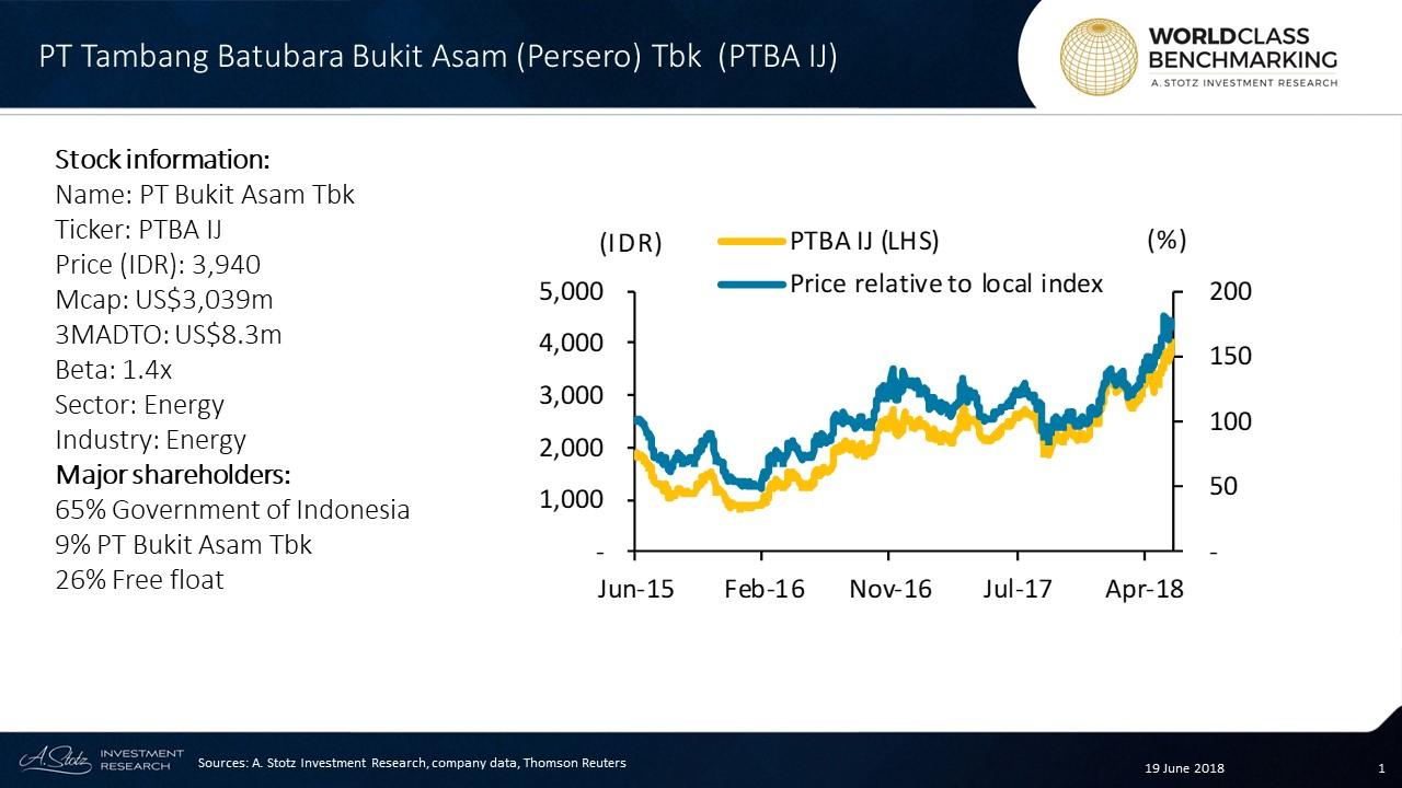 PT Tambang Batubara Bukit Asam (Persero) Tbk is the biggest coal mining company in #Indonesia