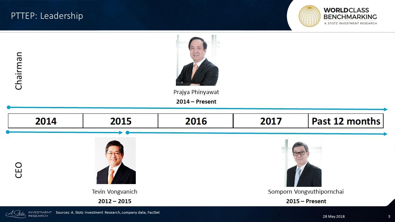Thai Flagship Petroleum Exploration and Production Company