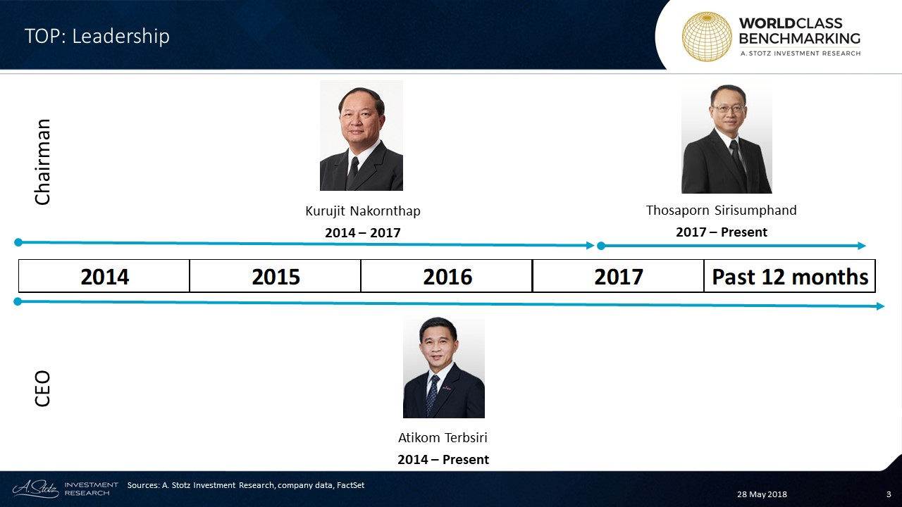 CEO Atikom Terbsiri is also on the board of directors of another #PTT-controlled company, Global Power Synergy PCL ($GPSC.TB)