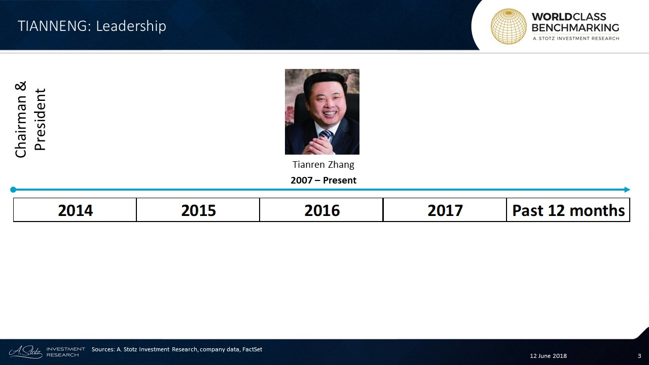 Tianren Zhang is the founder of Tianneng Power International and holds the positions of President and CEO