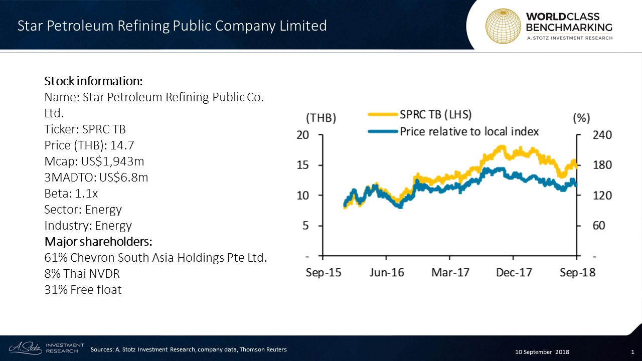 Star Petroleum Refining Public Company Limited was founded in 1992 by Chevron South Asia Holdings and PTT PCL, PTT sold its last shares in SPRC in 2017