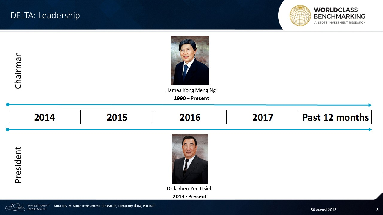 "Chairman ""James"" Kong Meng Ng, a prior president of the company, has served as the Chairman since 1990"