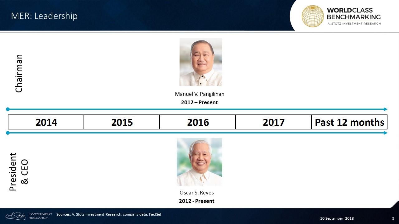 Manuel V. Pangilinan and Oscar S. Reyes have headed Meralco since 2012