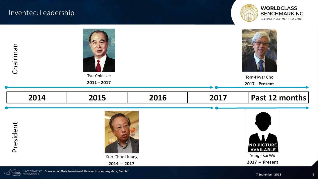 Tom-Hwar Cho was elected to be the Chairman of Inventec in 2017