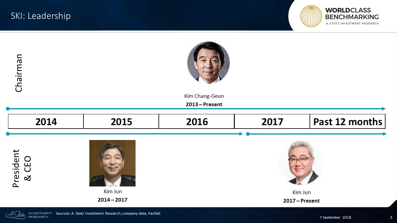 Kim Jun has served as the President and CEO of SKI since 2017 and also holds the same positions at SK Energy