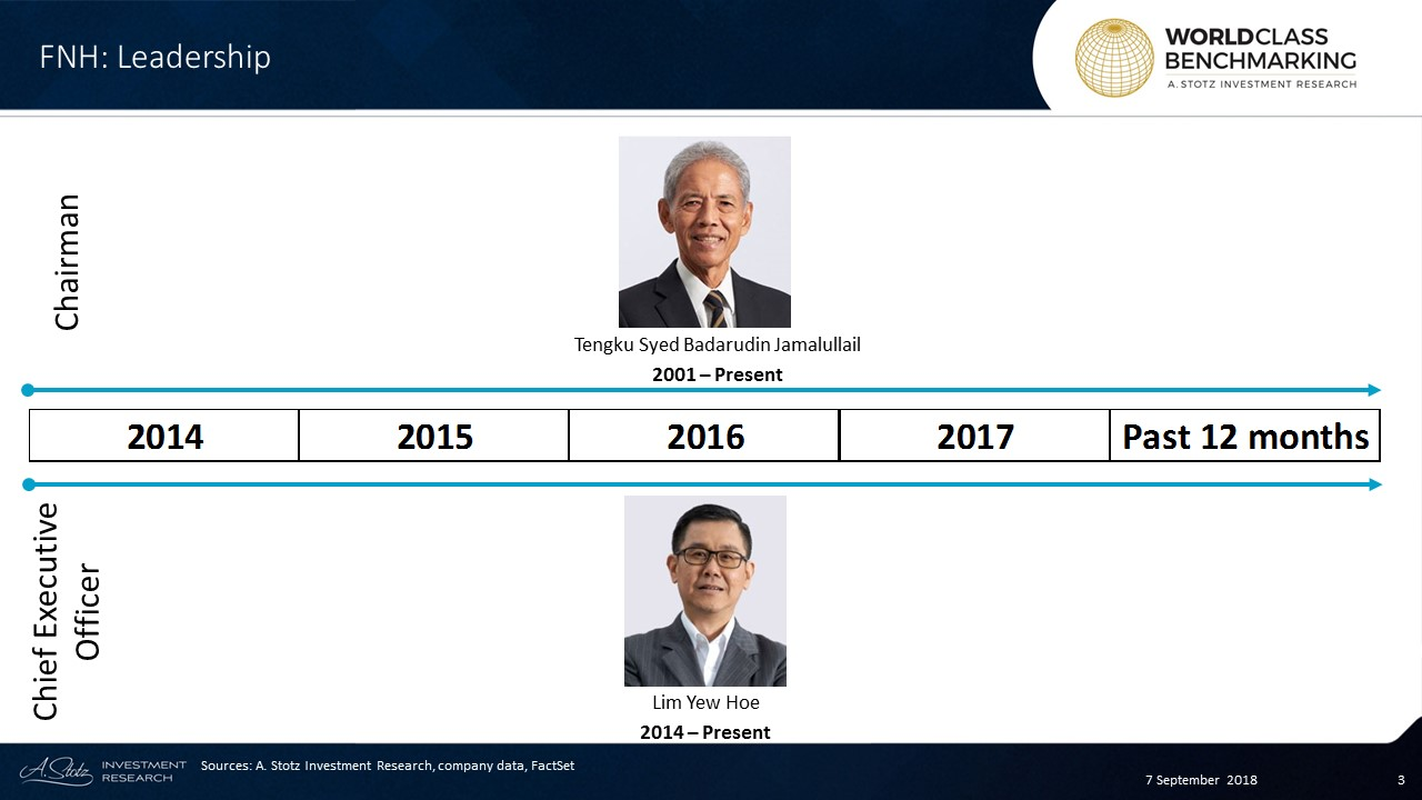 Lim Yew Hoe has been the CEO of FNH since 2014