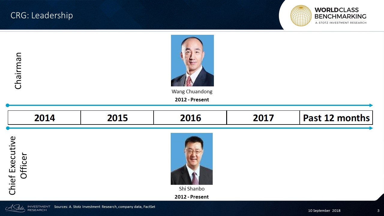 Wang Chuandong and Shi Shanbo are the leaders of China Resources Gas Group Limited since 2012