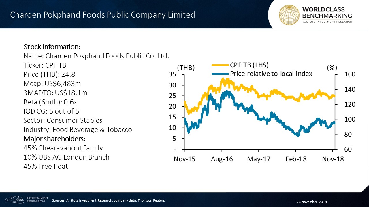 Charoen Pokphand Foods Public Company Limited is a Thailand-based company engaged in agro-industrial and integrated food businesses