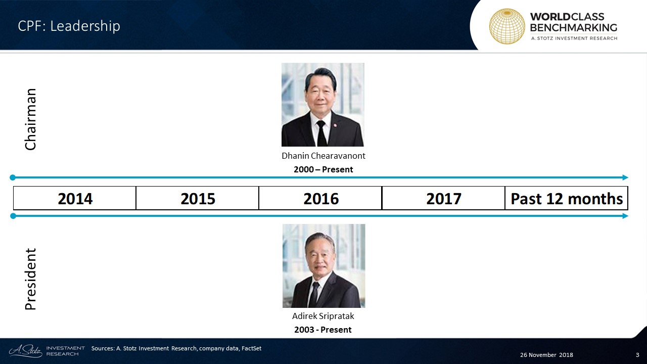 Dhanin Chearavanont has been listed on Forbes World's Richest People List multiple times