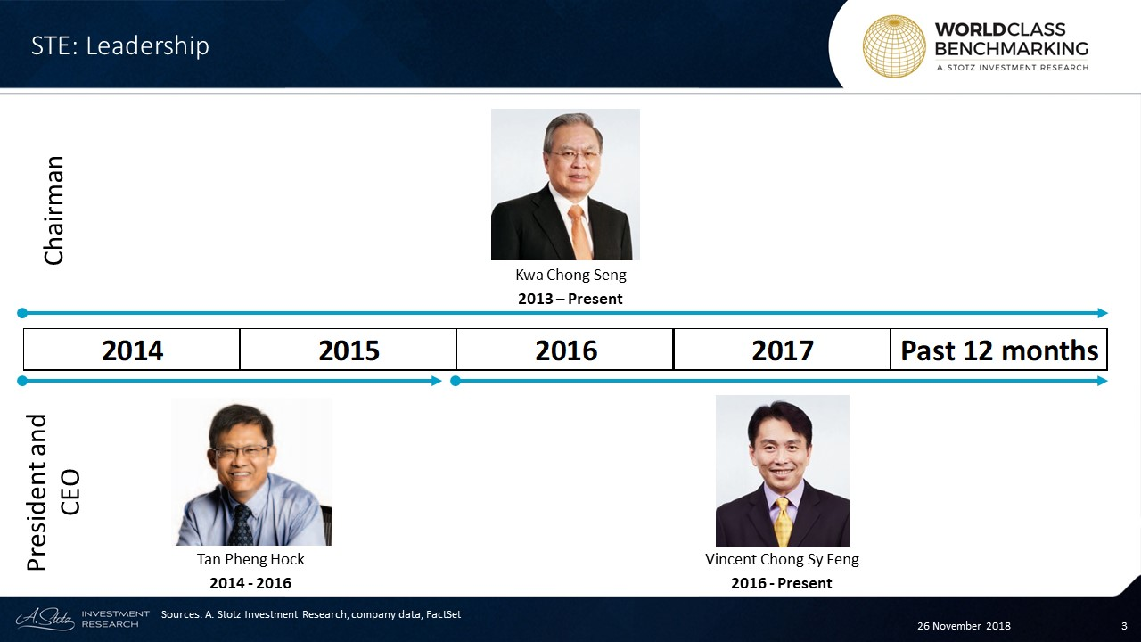 Vincent Chong Sy Feng joined STE in 2014 as President of Strategic Plans & Business Development before being appointed his current role of President and CEO of STE in 2016