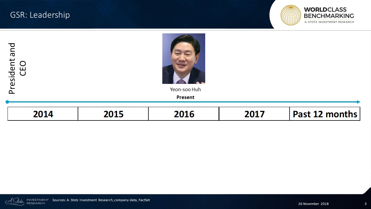 Yeon-soo Huh is the current President and CEO of GS Retail