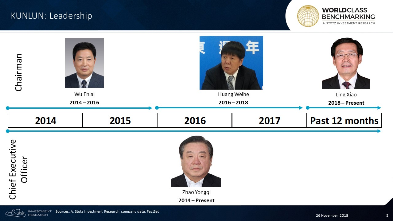 Zhao Yongqi has served as the CEO of Kunlun since 2014. He was elected as a representative to the 11th National People's Congress of the PRC in 2008.
