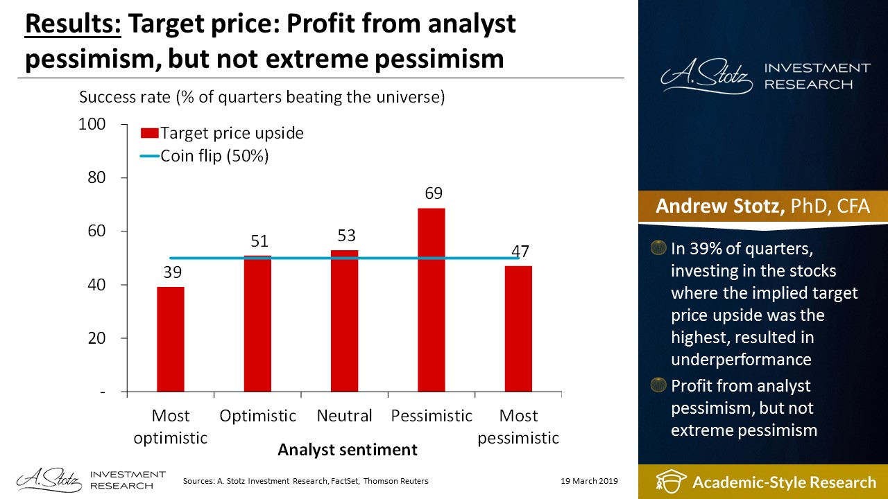Target price: Profit from analyst pessimism, but not extreme pessimism
