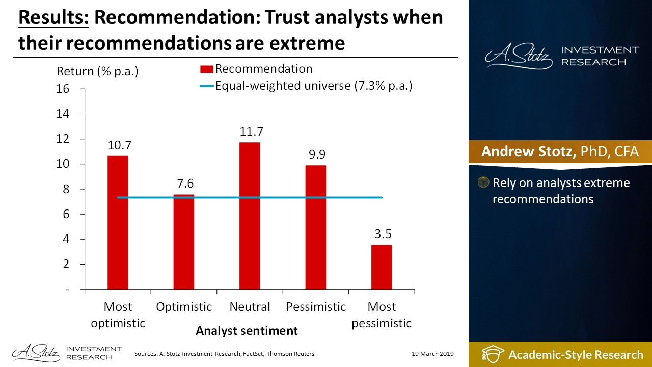 Recommendation: Trust analysts when their recommendations are extreme