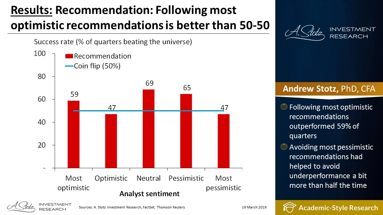 Recommendation: Following most optimistic recommendations is better than 50-50