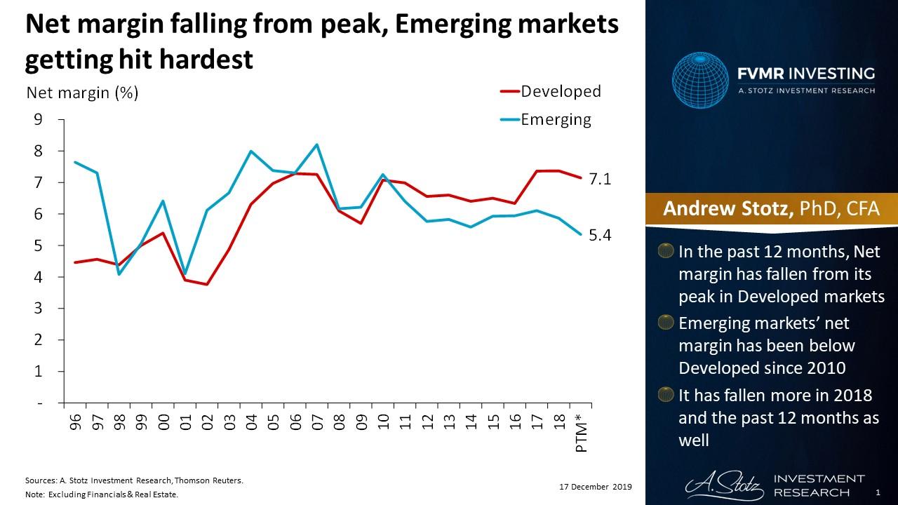 Net Margin Falling From Peak, Emerging Markets Getting Hit Hardest